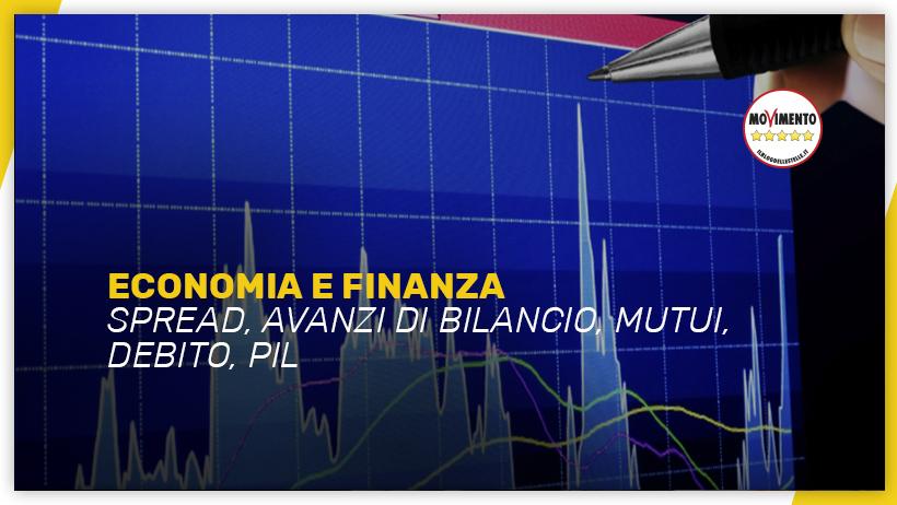 Pillole di Default: spread, mutui, deficit, pil